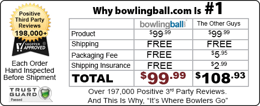 "bowlingball.com is #1 because they have over 197,000 positive 3rd party reviews with always free shipping and no hidden packaging fees or shipping insurance, unlike the ""other guys""."