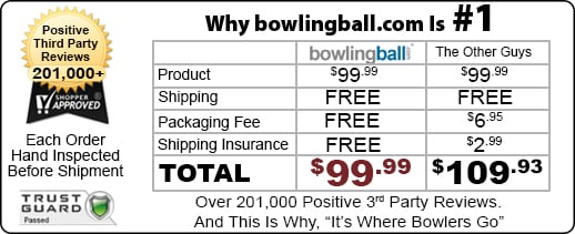 "bowlingball.com is #1 because they have over 200,000 positive 3rd party reviews with always free shipping and no hidden packaging fees or shipping insurance, unlike the ""other guys""."